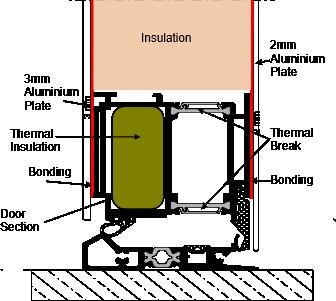 turhaus aluminium entrance door cross section - Turhaus Aluminium Front Door Range